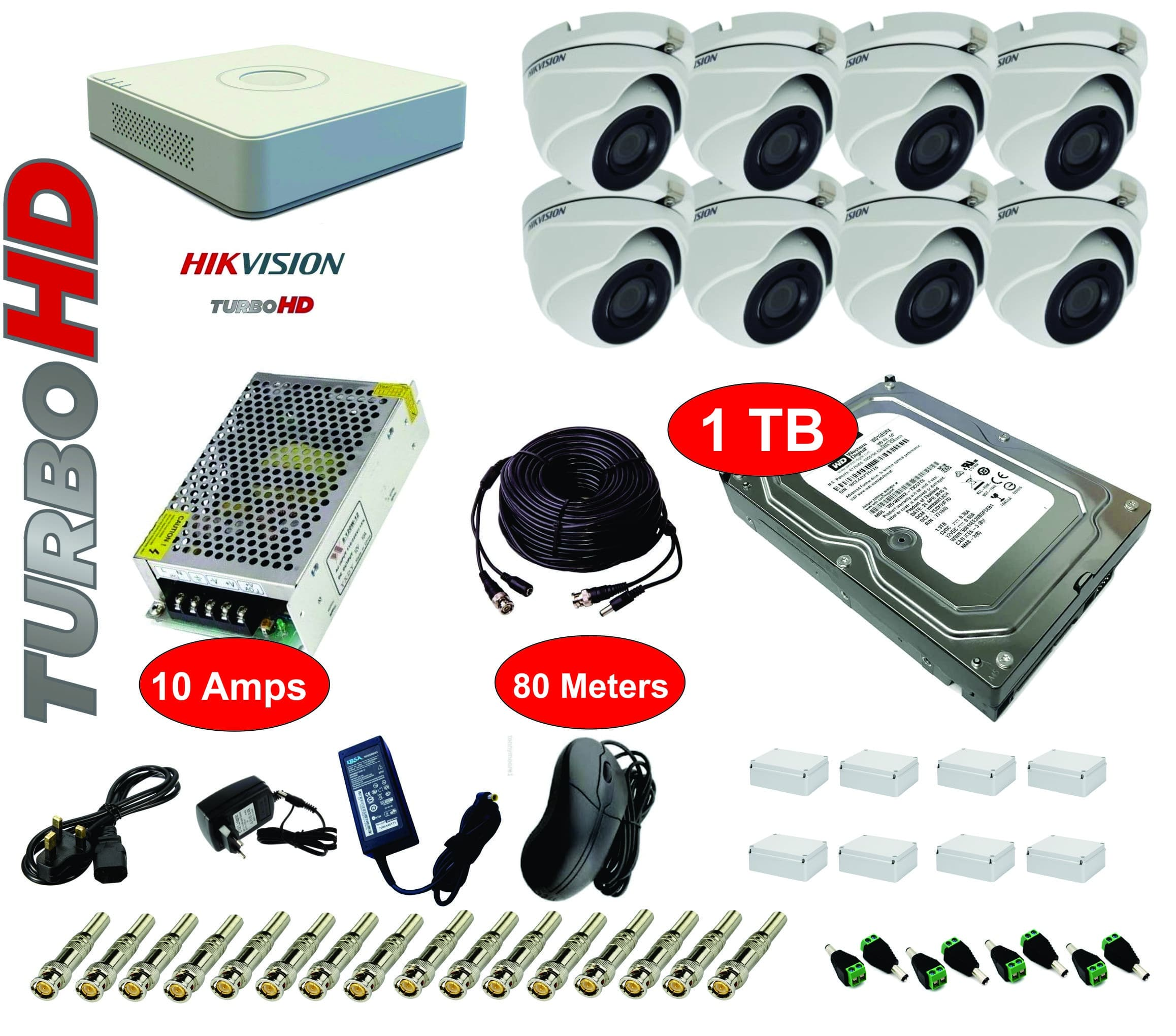 CCTV camera installation kit